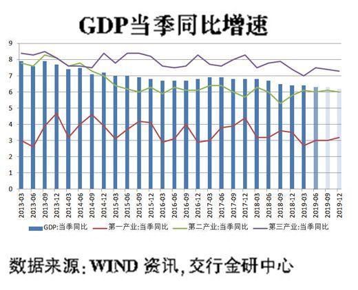 全球经济步入拐点,股票配资中国如何稳中有进
