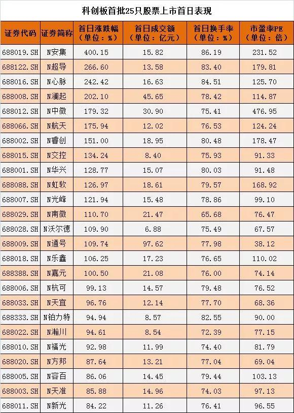 http://www.nowees.com/jiaoyu/1449192.html