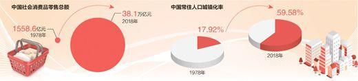 当代中国繁荣发展的重要密码
