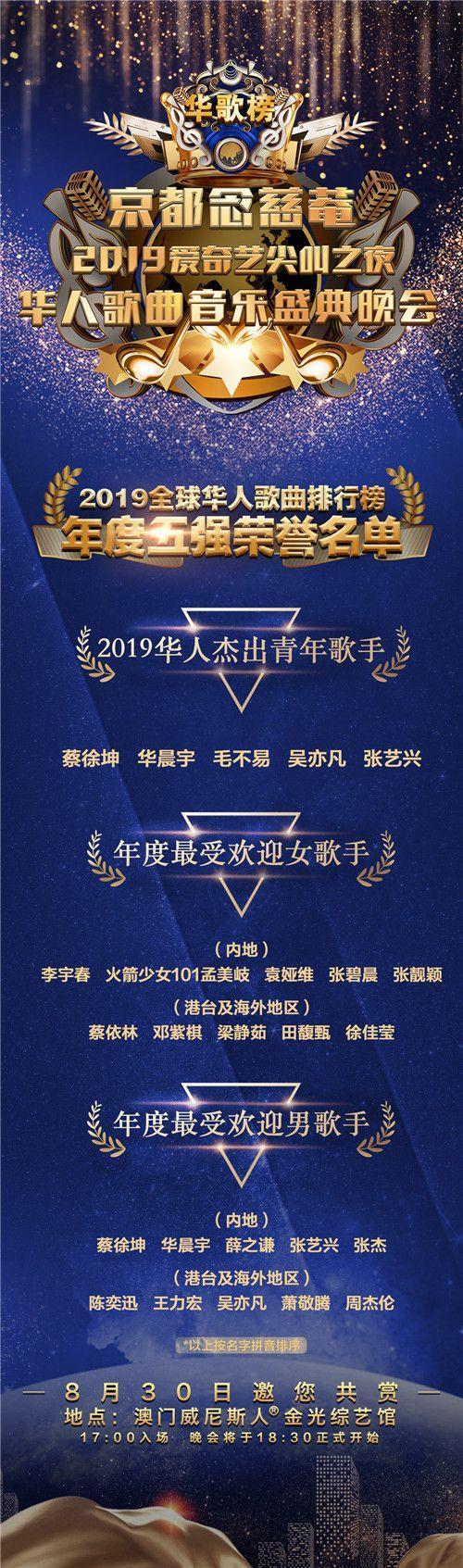 2019《全球华人歌曲排行榜》公布年度五强名单