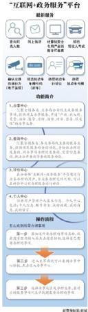 """公安部上线""""互联网+政务服务""""平台 汇聚548个服务事项"""