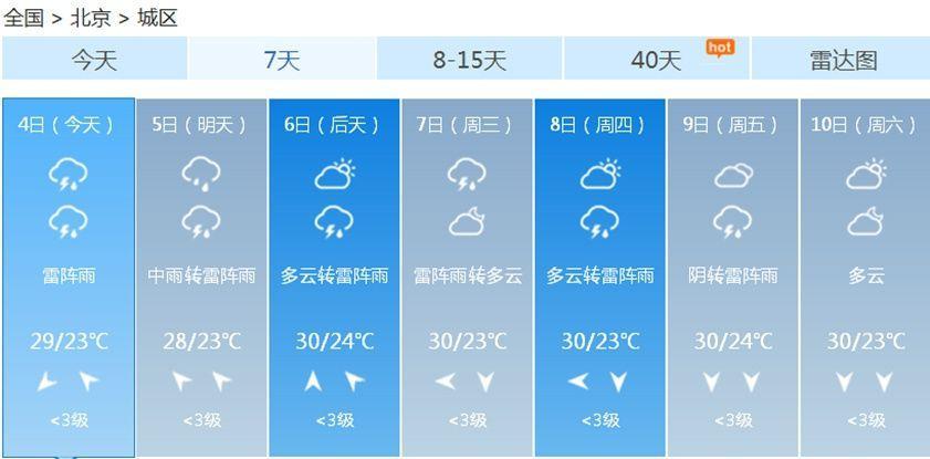 """昔日北京降雨持续""""上岗"""" 夜间局天暴雨去袭"""
