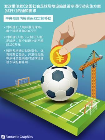 """新建球场补贴力度之大 中国足球就差""""基本功""""了"""
