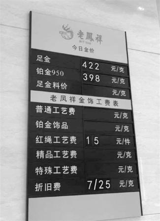 國際金價繼續上漲 搶購黃金的中國大媽賺錢了