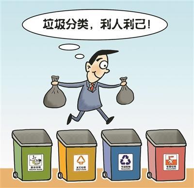 垃圾处理强监管垃圾分类更顺畅