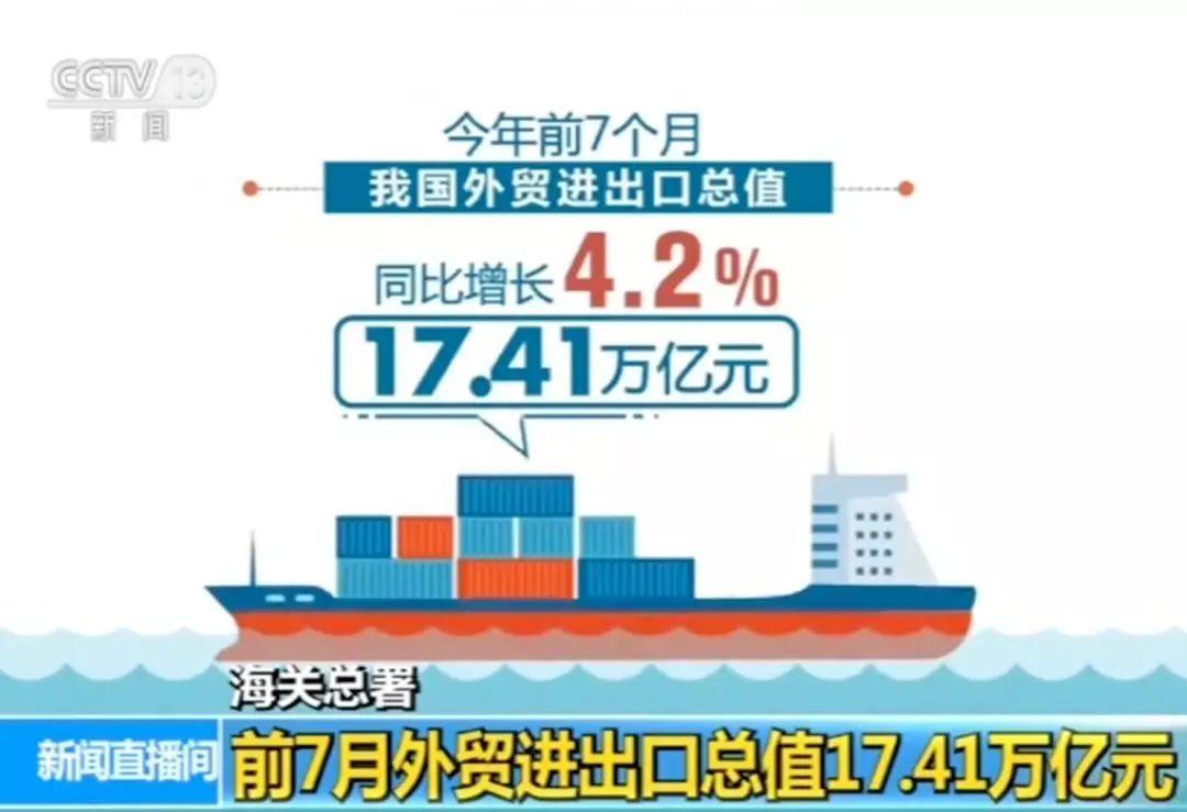 今年前7个月,中国外贸继续增长