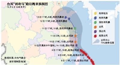 """超强台风""""利奇马""""预计明日登陆浙江"""