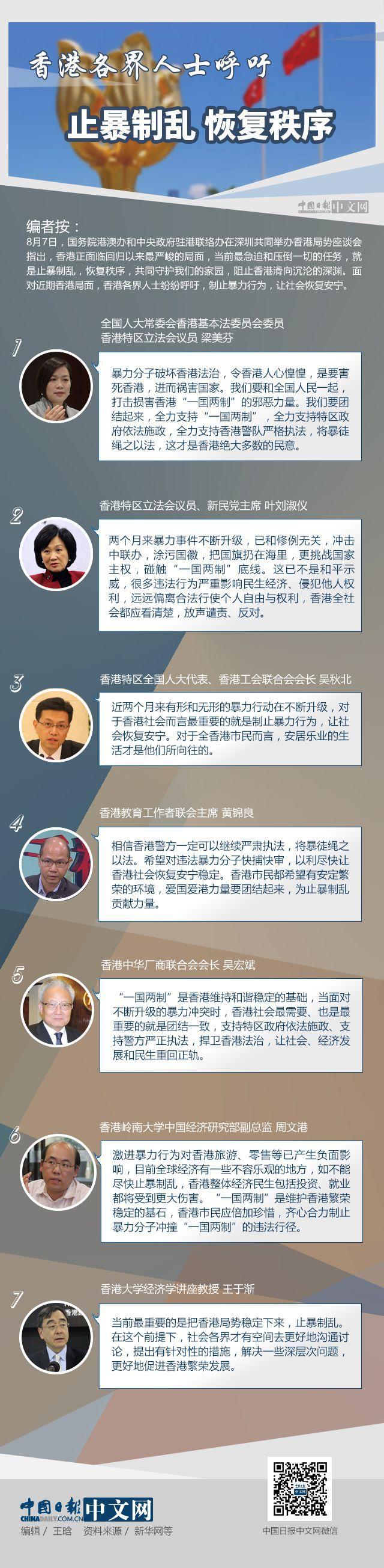 时时彩输了追回案例图解丨香港各界人士呼吁:止暴制乱 恢复秩序