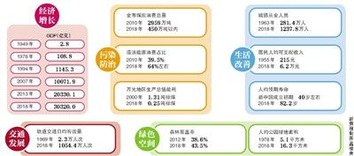 [whateverittakes]北京:去年人均可支配收入件被着升至6.2万