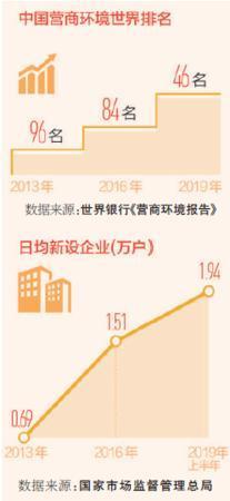 热点新闻:中国经济纵深谈:让企业在中国市场轻装前行
