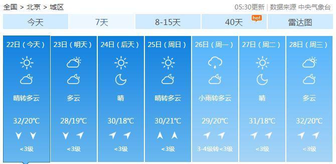 夏天还在进行时 未来三天北京晴空当道 最高气温30℃上下