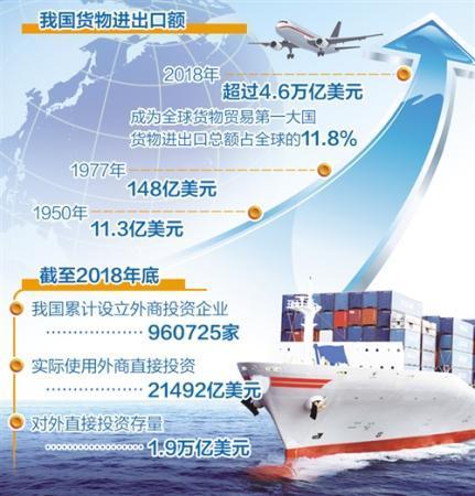 国家统计局发布报告显示 服务贸易成为外贸新引擎