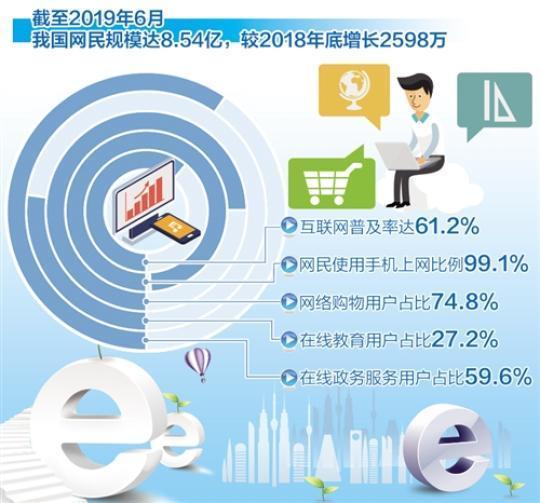 中国互联网普及率超六成 网民手机上网比例达99.1%