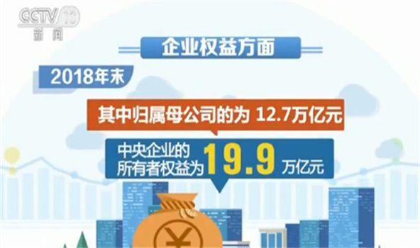 中央企业社会责任蓝皮书2019:新增混合所有制改革企业2880户