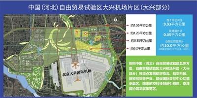 """河北自贸区大兴机场片区成立 将推进""""证照分离""""改革"""