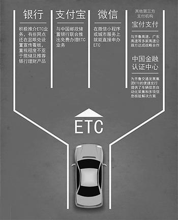 """從乘車碼到ETC 交通場景緣何成支付行業""""香餑餑""""?"""