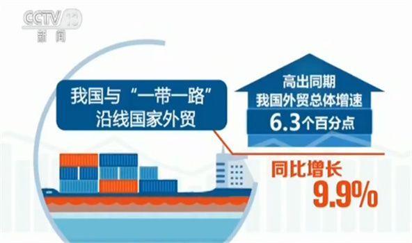 前8个月我国民营企业进出口8.49万亿元 同比增长11.2%
