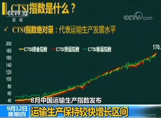 交通運輸部:8月中國運輸生產仍保持在較快增長區間