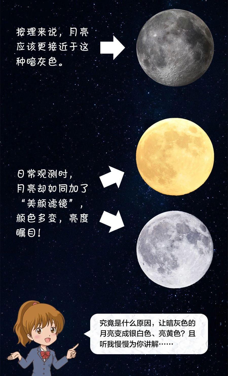 月亮到底是什么颜色的?这是一个科学问题……