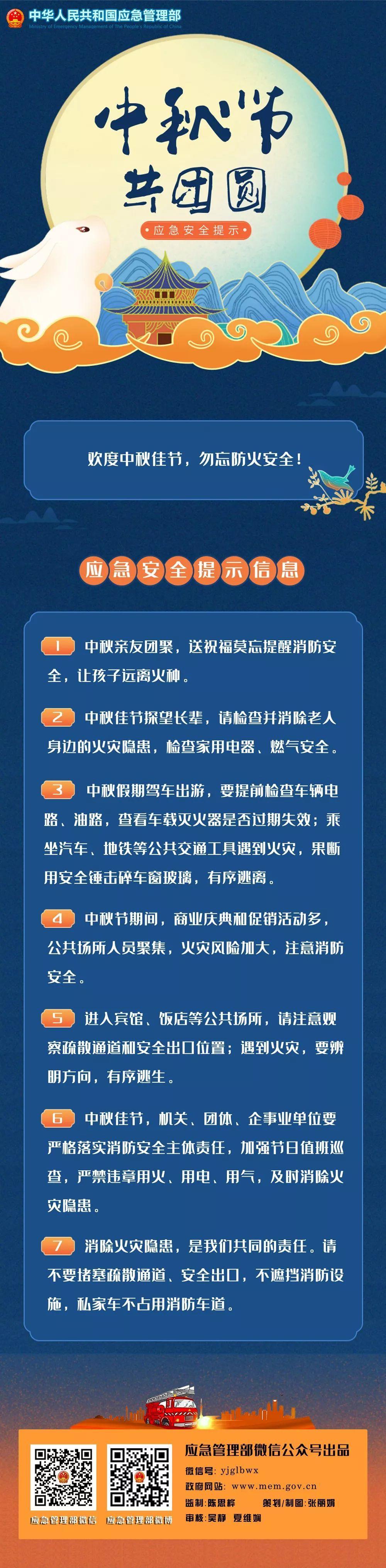 应急科普 :欢度中秋佳节 勿忘防火安全
