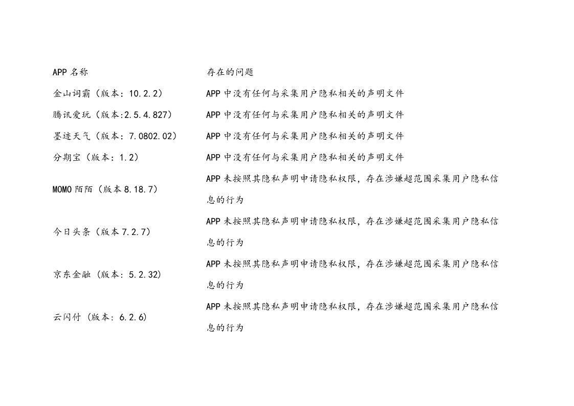 国家计算机病毒中心发布违规APP和SDK名单