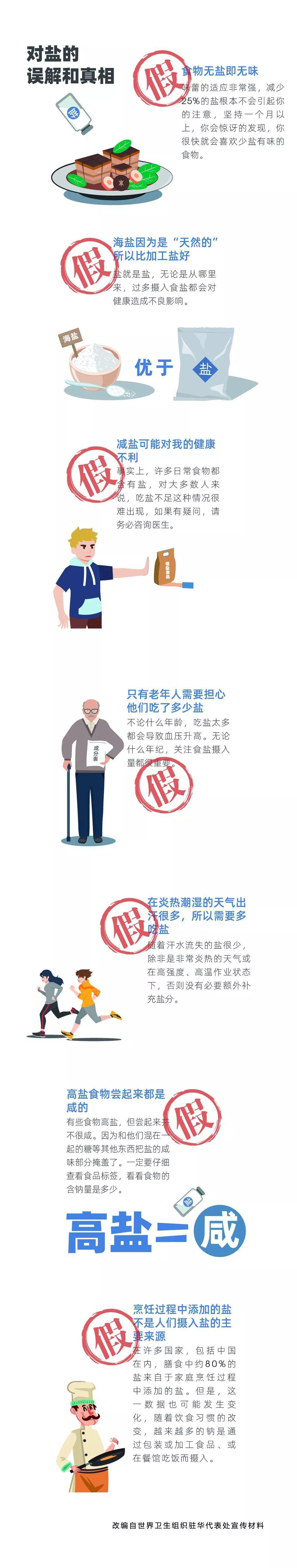 "5g时代,如何为健康""带盐北京助孕""?"