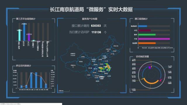 """长江深水航道养护服务 """"黑科技""""才是硬核"""