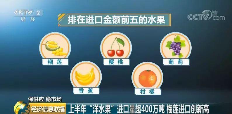 水果可以敞开吃!还带来新机会,仅上半年就超400亿元