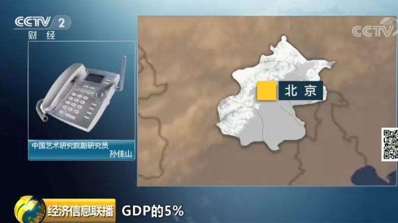 票房破34亿!这个产业机会刚好:预测明年将占GDP的5%?