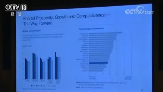 《2019全球竞争力报告》出炉 中国位列第28位 在多个领域表现突出