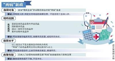 武汉助孕4部门发文 高血压糖尿病门诊用药报销比例年内可超50%