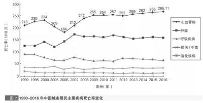 郑州助孕别不信 流感疫苗对心血管确有保护作用