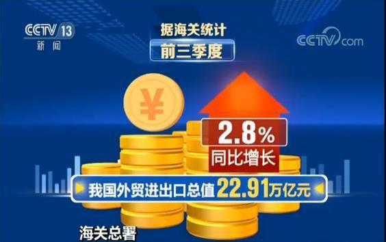 海关总署:中国前三季度外贸进出口同比增长2.8%