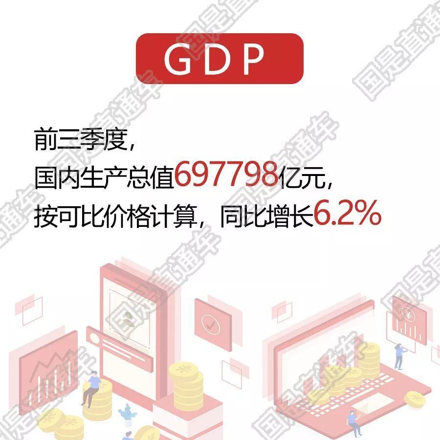 前三季度中国经济怎么样?最新数据来了(十图看懂)