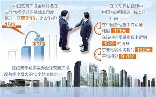 在中国做生意越来越便利