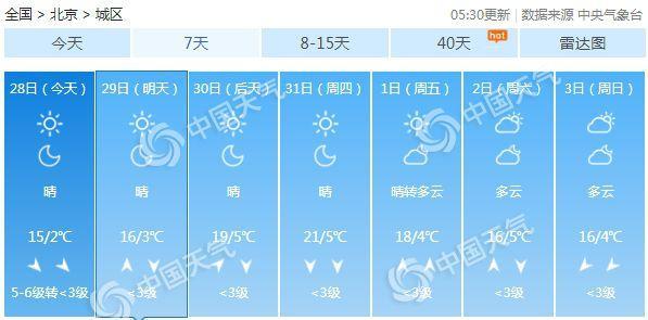 北京北风劲吹阵风8至9级大部有沙尘 明起三天气温渐升