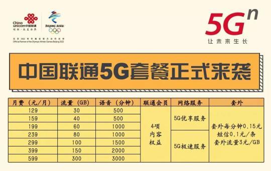 """联通全新发布的5G套餐在原有4G套餐的基础上进一步""""扩容"""",提供更多的流量、更丰富的内容权益和更优质的服务。套餐分为129元、159元、199元、239元、299元、399元和599元七个档位,包含的流量从30GB-300GB不等。"""