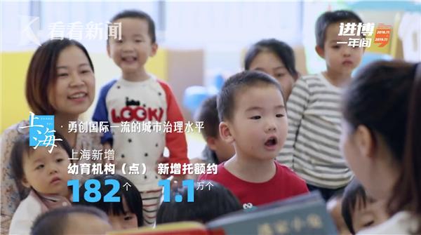 """进博一年间,""""上海答卷""""等你点赞!"""