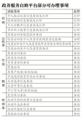 北京投放百台政务服务自助终端 查社保可自助办