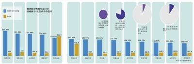 科创板一周年46家企业上市 制度创新经受住市场检验