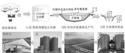 """农业生产与水质改善""""双赢""""不是梦"""