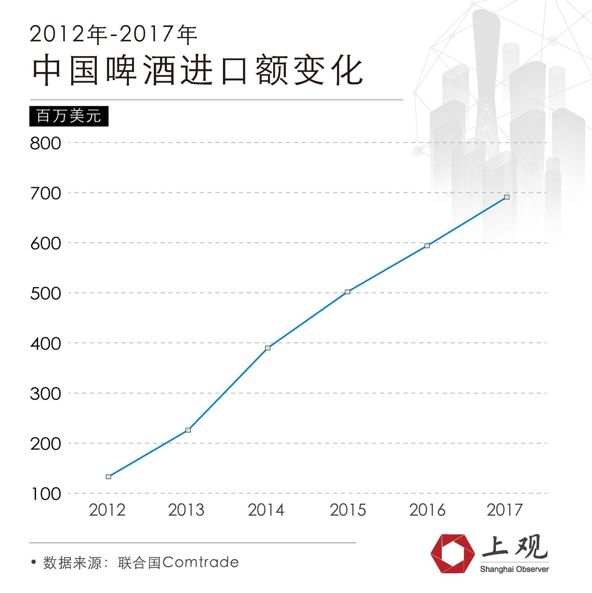 外卖进口商品订单激增 最爱买的是上海这个小区