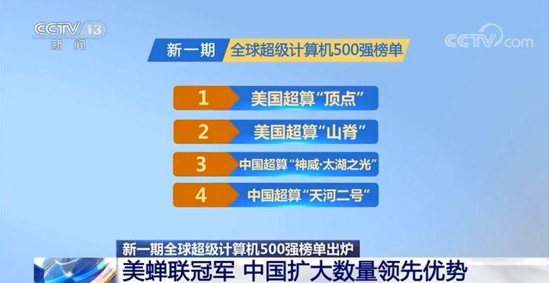 全球超级计算机榜单 锋锐k431出炉 中国超算蝉联上榜数量第一