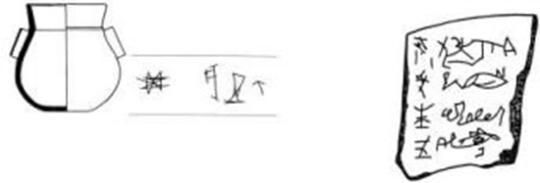 从上至下从右往左,数千年来汉字