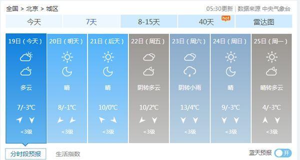 """今起北京气温缓慢回升 周末冷空气再返场""""捣乱"""""""