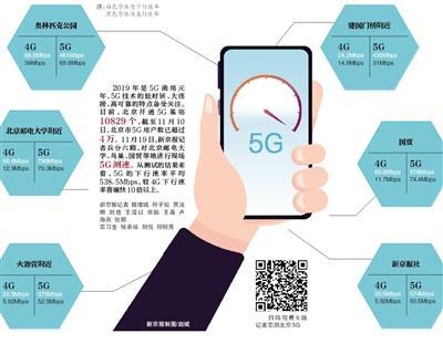 记者实测:5G平 拒捕广播剧均下行速率较4G快10倍以上