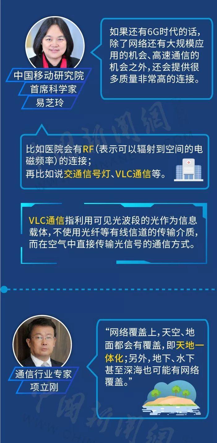 6G是什么?网友畅想:眼一闭一睁,欠话费了(图)