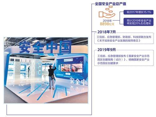 中国安好财产规模今年有望过万亿元