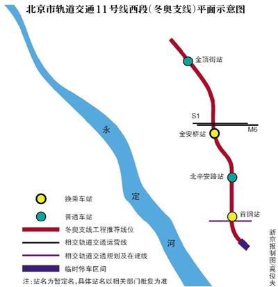 北京地铁11号线西段(冬奥支线)将于年内开工