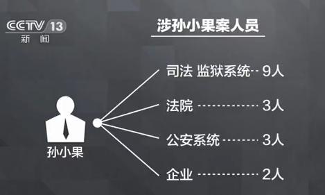 http://www.byrental.cn/nenyuan/163835.html